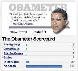 Obameter Measures Barack Obama's Campaign Promises