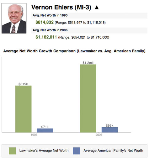 051908-wealth-ehlers.jpg